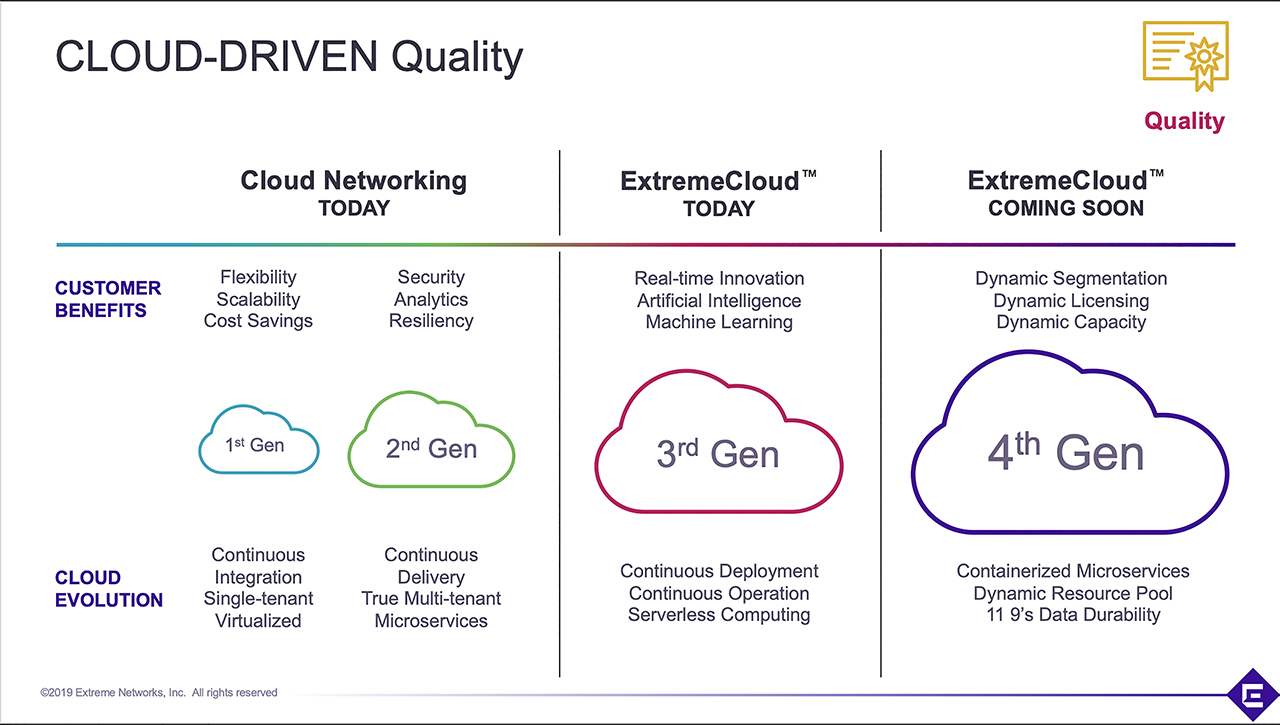cloud-driven-quality